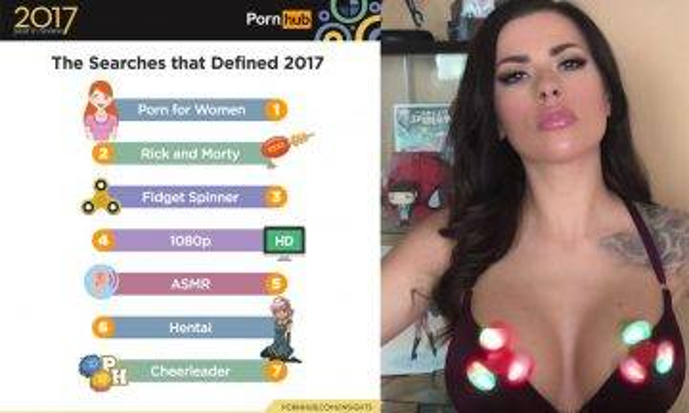 7大年度Pornhub重點關鍵搜尋字岀爐 竟然有手足Search指尖陀螺!?