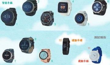 消委會測試運動手錶/手環差距最高72% 這款隔成半個月先充一次電?!|時事新聞台