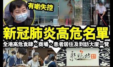 【#時事新聞台】今次香港疫情再大爆發,到底邊區最高危?