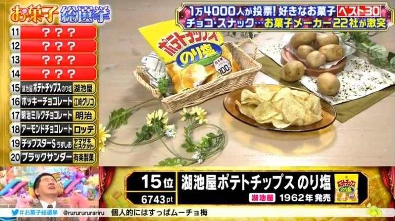日本 , 零食 , 選舉