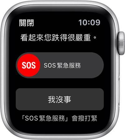 Apple Watch在偵測到使用者有嚴重跌倒後發出警示聲,然後畫面會顯示,可以選擇聯絡緊急服務或按下「我沒事」
