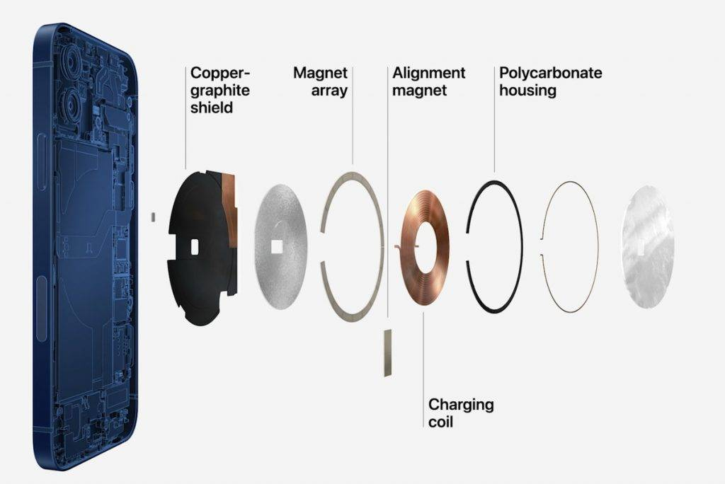 Apple,iPhone 12,Mag Safe