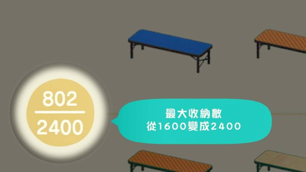 由現時的最大收納數從1600變成2400,玩家們就可以收納更多家具和服裝