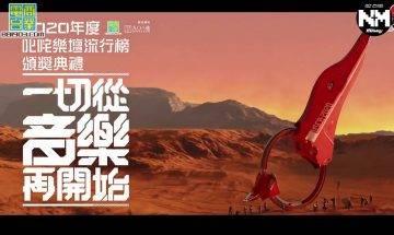 【叱咤樂壇2020】得獎名單!姜濤、林二汶奪「我最喜愛男女歌手」莫文蔚奪「至尊歌曲大獎」