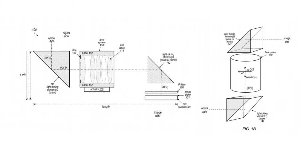 APPLE接下來iPhone旗艦機的鏡頭將會由原本f2.4光圈,全面提升至f1.8光圈