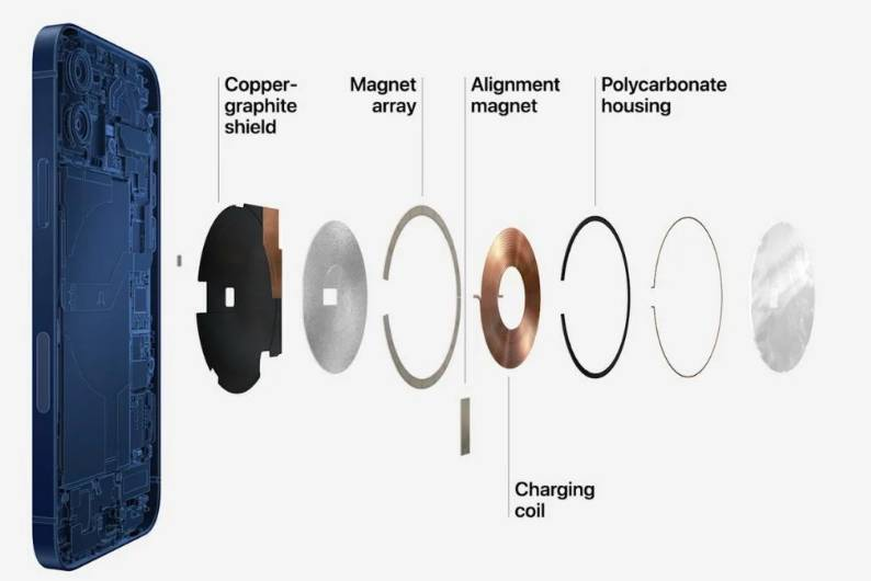 iPhone 12 MagSafe確定會干擾心臟起搏器 美國心血管醫療團隊籲患者要小心!