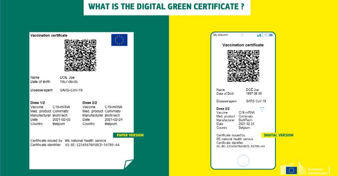 【疫苗護照】「綠色數碼證書(Digital Green Certificate)」都會設有「二維碼(QR code)」用作辨別真偽。