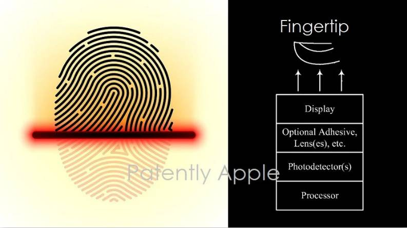 iPhone 13取得更優越Touch ID專利技術 絕不輸Android!電池加大令續航力及重量增加?