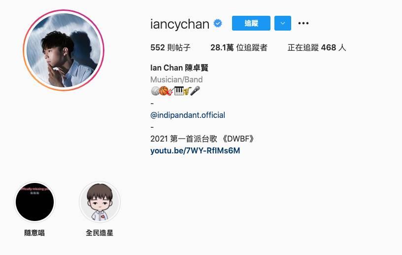 第4位陳卓賢(iancychan)Instagram粉絲數281,231。(圖片來源:iancychan@IG)
