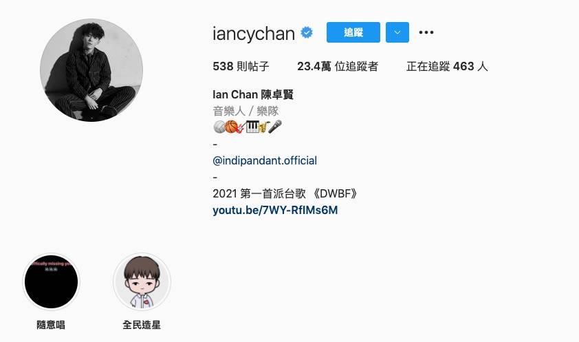 第8位MIRROR@Ian 陳卓賢(iancychan)Instagram粉絲數23.4萬。(圖片來源:IG@iancychan)