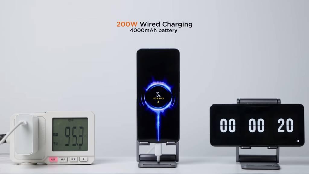 小米推兩款HyperCharge全新充電技術 由0% - 100%充滿電只要8分鐘?!
